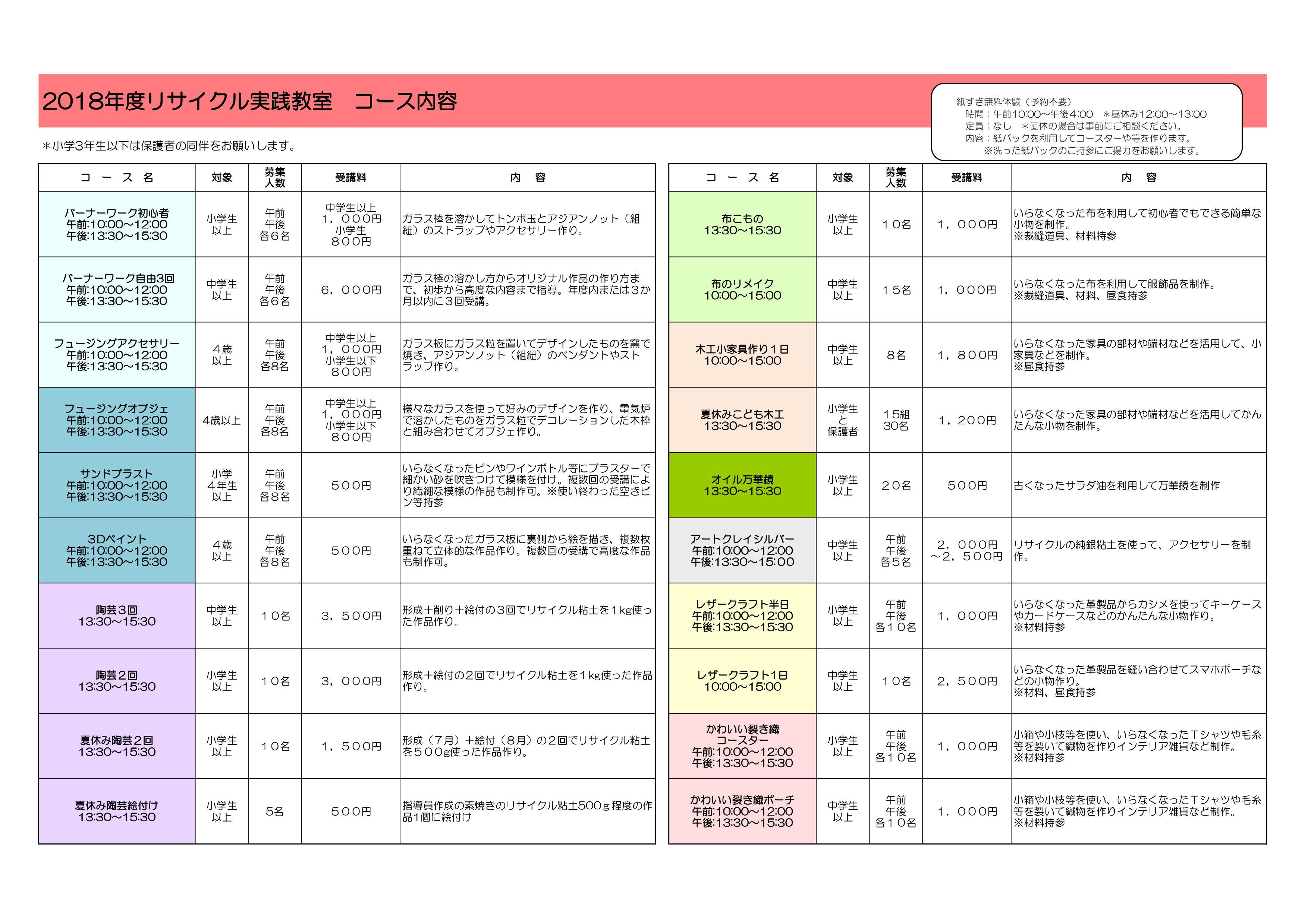 教室コース内容2018-2
